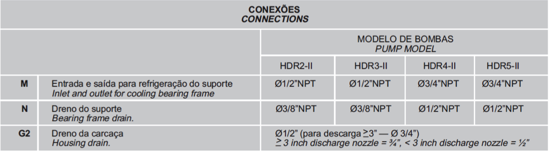 OMEL – HDR API 610