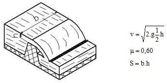 Fórmula para calcular a vazão em vertedouros 3