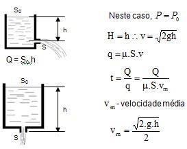 Fórmula de escoamento de líquidos por gravidade