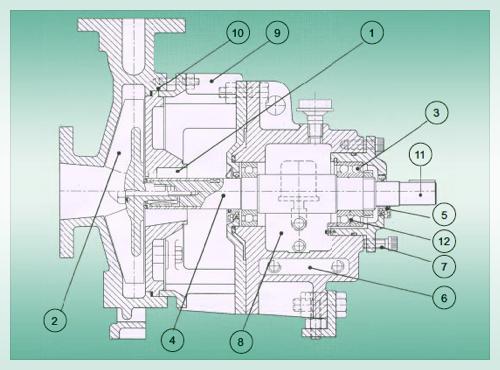 OMEL - Bomba Centrífuga - UND III - Detalhes Construtivos