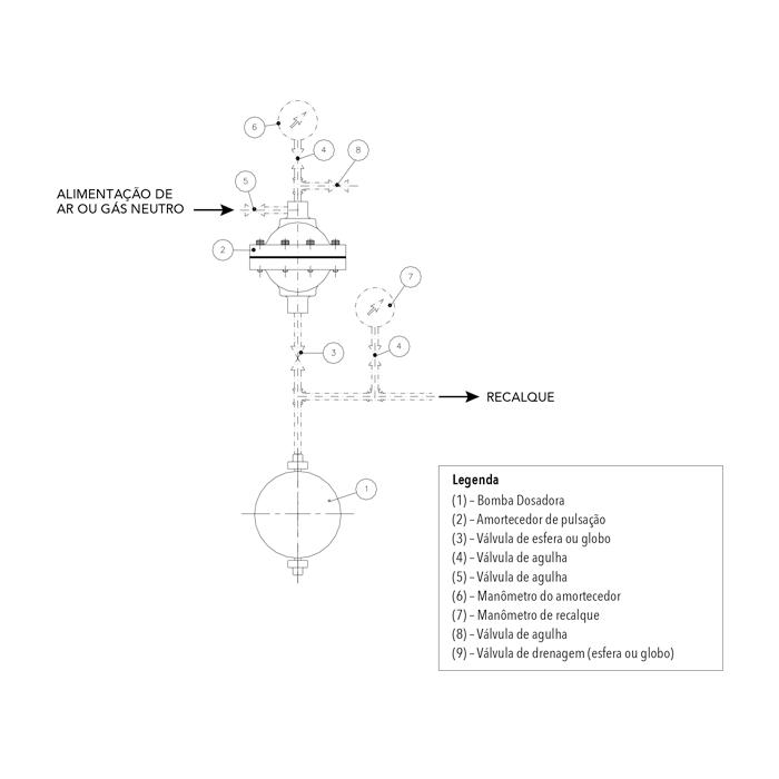 Amortecedor de Pulsacao Modelo AD - Esquema de instalação