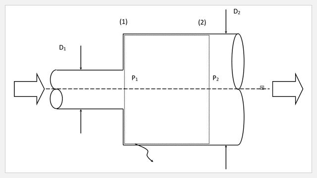 Artigos Técnicos - Hidráulica Responde - Artigo 03 - Expansão Brusca